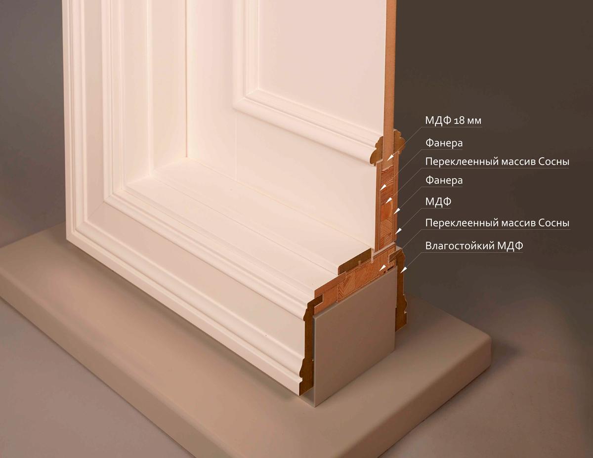 материал дверей